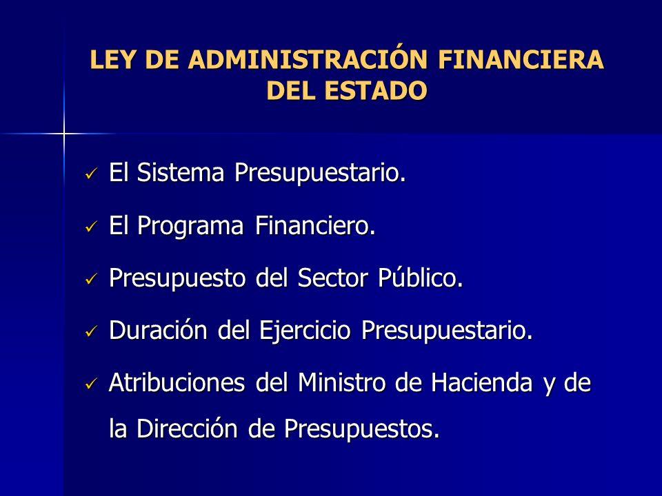 LEY DE ADMINISTRACIÓN FINANCIERA DEL ESTADO El Sistema Presupuestario. El Sistema Presupuestario. El Programa Financiero. El Programa Financiero. Pres