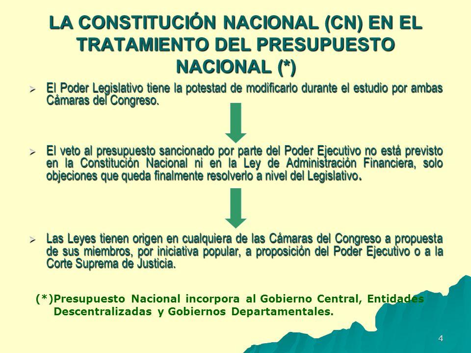 5 RIGIDECES PRESUPUESTARIAS POR CONSTITUCIÓN NACIONAL Y LEYES Mínimo de 20% del total asignado a la Administración Central excluido los préstamos y donaciones para la Educación.