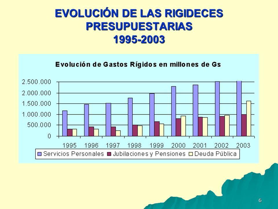 7 PRESUPUESTO DE LA ADM. CENTRAL COMPARADO PROPUESTA DEL EJECUTIVO VS. LEGISLATIVO