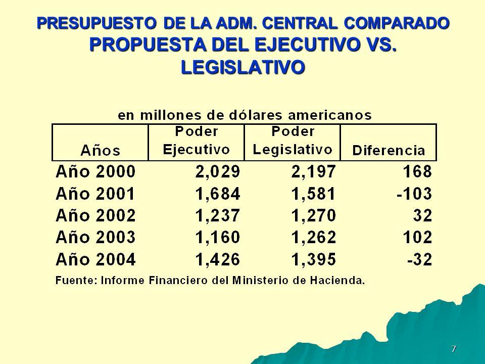 8 EJECUCIÓN PRESUPUESTARIA ADMINISTRACIÓN CENTRAL 2000-2003 Fuente: Ministerio de Hacienda.