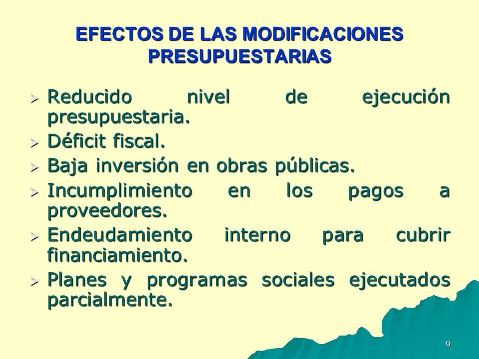 10 SEÑALES DE RECUPERACIÓN FISCAL CON EL ACTUAL GOBIERNO 2003-2008