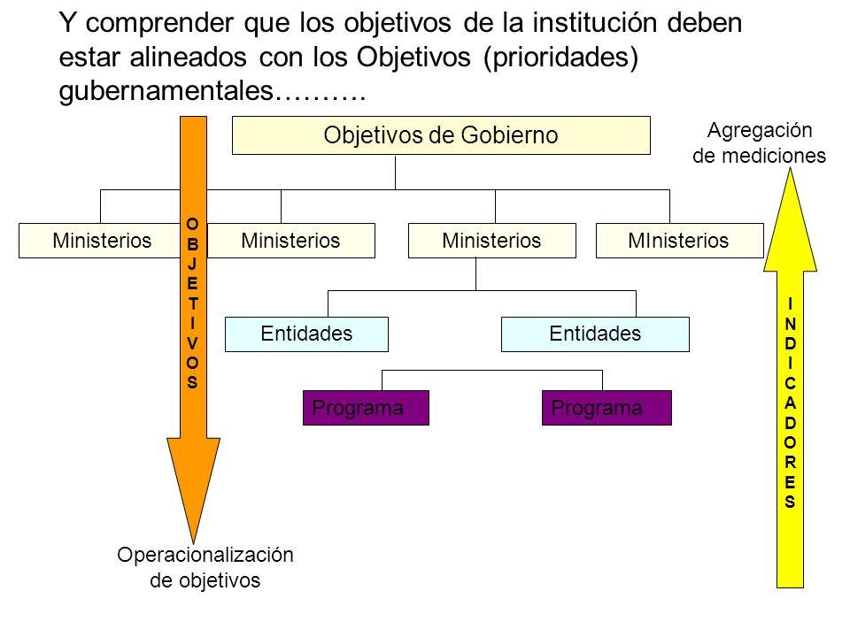 Ministerios ProgramasEntidadesProgramas División Dpto.