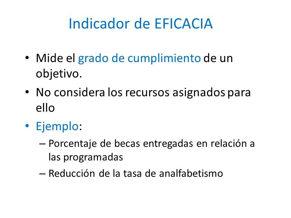 CONCEPTOS EFICACIA RESULTADO (% RESULTADO LOGRADO EXITOSAMENTE RESPECTO REALIZADO-SOLICITADO) FOCALIZACION (LOGRADO RESPECTO DEL UNIVERSO) COBERTURA ( LOGRADO RESPECTO DE LA DEMANDA POSIBLE) IMPACTO (LOGRADO RESPECTO DEL PROBLEMA QUE SE QUIERE ATACAR)