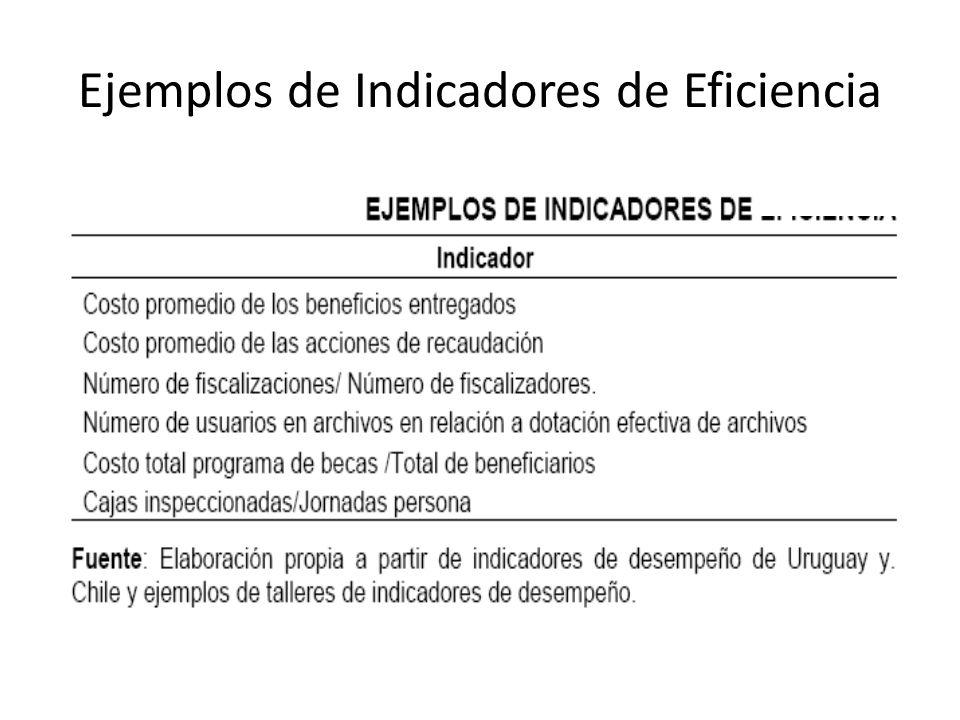 EFICIENCIA EFICIENCIA-Producto Medio Número de inspecciones/número de inspectores Número de expedientes resueltos por semestre/dotación de personal en la tarea Número de inspecciones al transporte de pasajeros/personal que participa en la tarea Número de consultas/número de médicos