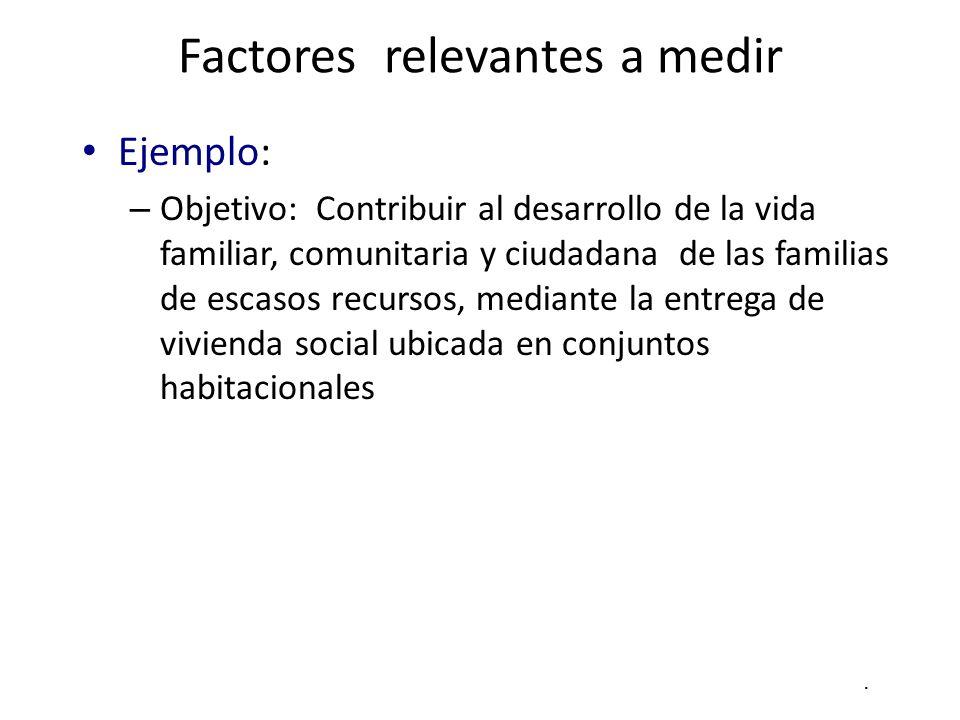 EFICACIA EFICIENCIA ECONOMÍA CALIDAD PROCESOS PRODUCTO Resultados (Intermedios y Finales) DIMENSIONESDIMENSIONES 2.