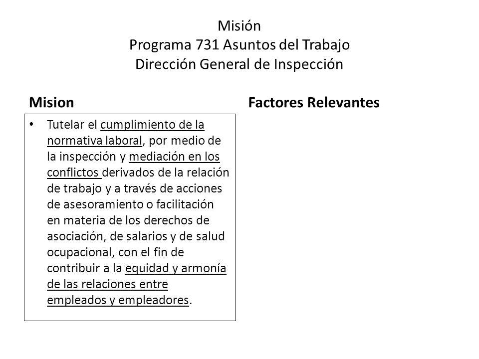 Productos 1.Acciones de Inspección Laboral en Sede Administrativa y Judicial.