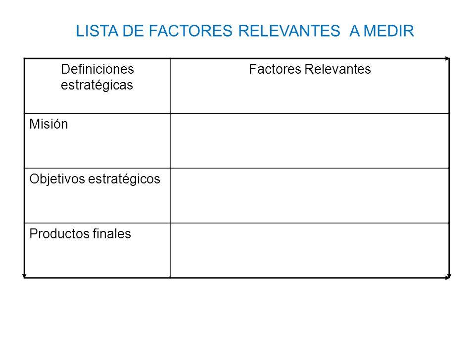 Definición de los factores relevantes por categoría de objetivos 1.