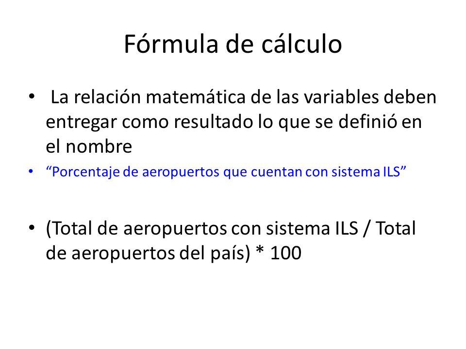Nombre del indicador Variables que intervienen Fórmula del indicador Construcción de Fórmulas