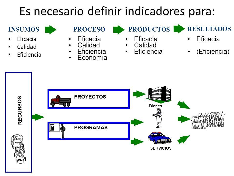PRESUPUESTO NACIONAL RecursosBienes y ServiciosBeneficiarios (resultados: Intermedio - final)