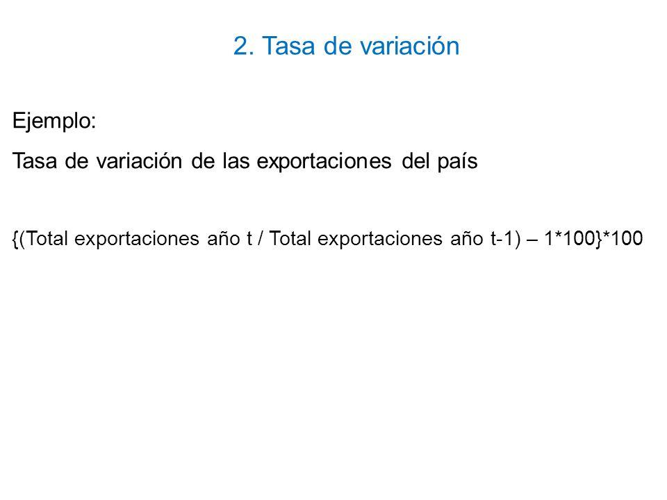 {(Total exportaciones de miel año t / Total exportaciones año t-1) – 1}*100 400 TONELADAS de MIEL EXPORTADA 2009 - 375 TONELADAS de MIEL EXPORTADA 2008 x 100 1,0625 0,0625+ 6,25 400 TONELADAS de MIEL EXPORTADA 2009 375 TONELADAS de MIEL EXPORTADA 2008 - 1 x 100 (total de exportaciones de miel año t – total de exportaciones en el año t-1) / total de exportaciones en t-1 * 100 400 TONELADAS de MIEL EXPORTADA 2009 400 – 375 = 25 25/400 = 0,06250,0625 X 100 = 6,25 2.