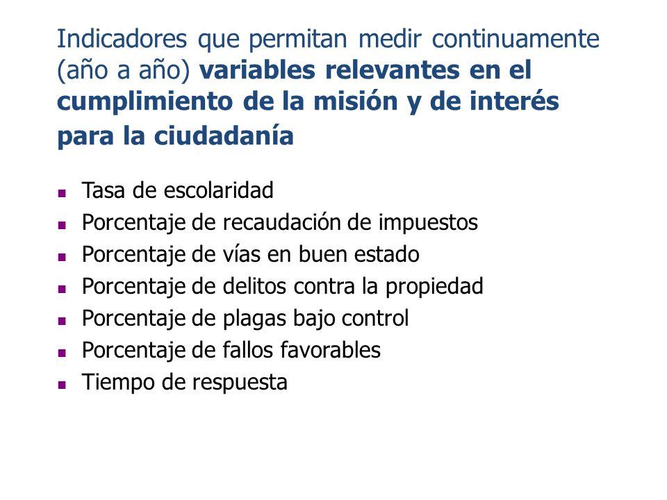 Segundo Trabajo de Grupo Definición de indicadores para cada factor relevante, según ámbito de medición 1.