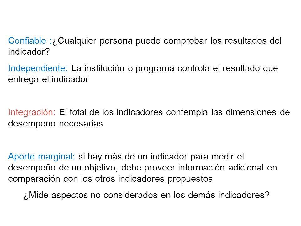 Paso 4: Validar los Indicadores IndicadoresRelevanciaPertinenciaCosto Razonable ConfiableIndependienteIntegracionAporte Marginal ¿Valida.