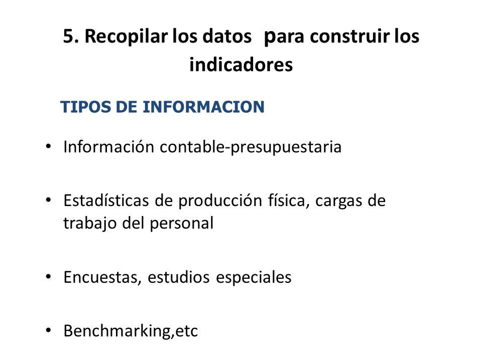 Para cada indicador, ¿está disponible la información en mi programa.