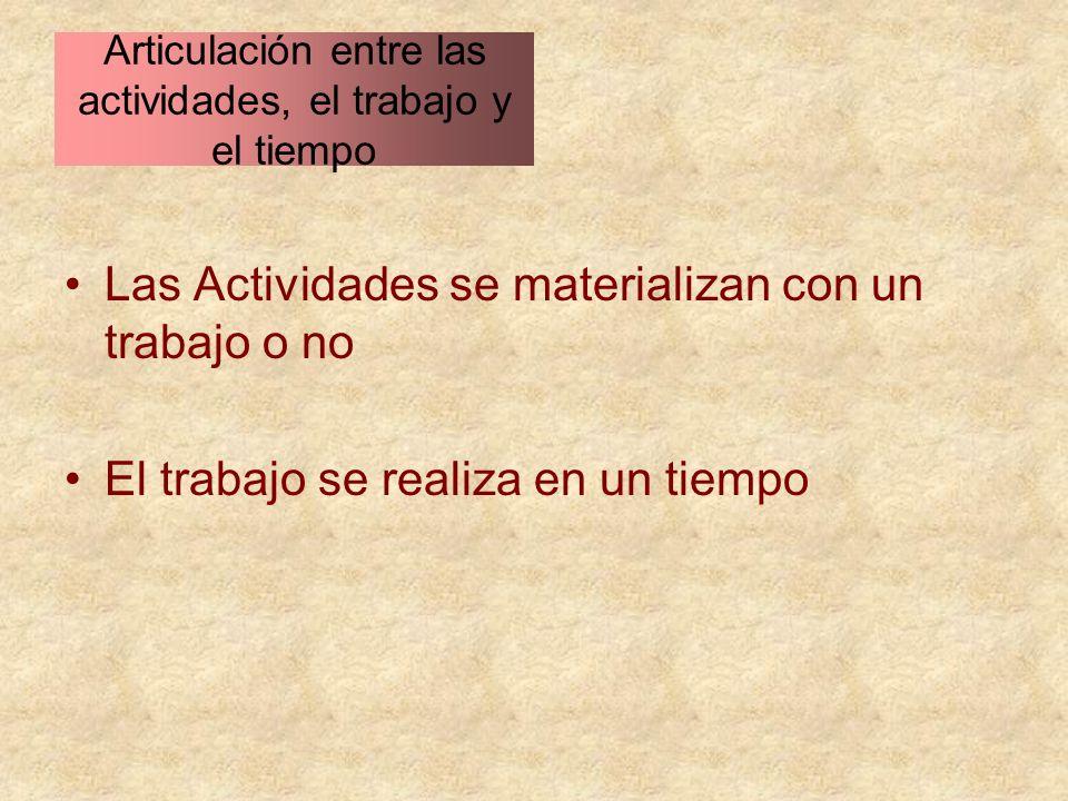 Las Actividades se materializan con un trabajo o no El trabajo se realiza en un tiempo Articulación entre las actividades, el trabajo y el tiempo