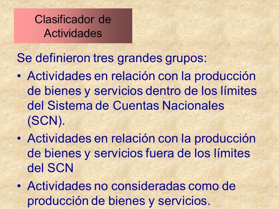 Clasificador de Actividades Se definieron tres grandes grupos: Actividades en relación con la producción de bienes y servicios dentro de los límites d