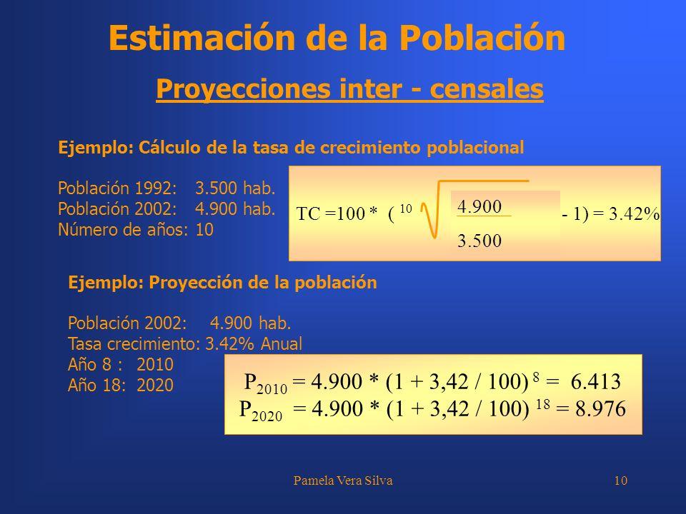 Pamela Vera Silva10 Proyecciones inter - censales Ejemplo: Cálculo de la tasa de crecimiento poblacional Población 1992:3.500 hab. Población 2002:4.90