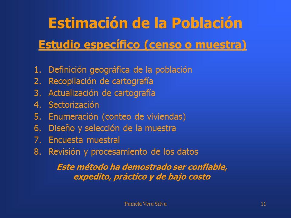 Pamela Vera Silva11 Estimación de la Población Estudio específico (censo o muestra) 1.Definición geográfica de la población 2.Recopilación de cartogra