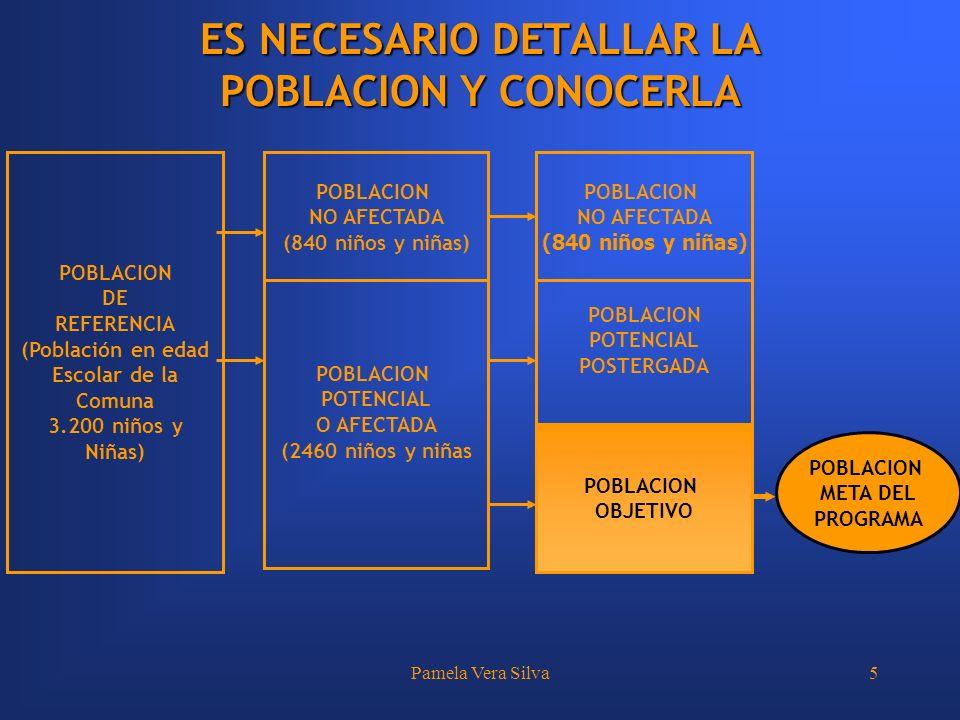 Pamela Vera Silva6 PARA CONOCER LA POBLACIÓN ESCOLAR, HAY QUE ESTUDIAR SUS CARACTERISTICAS Características de la Población afectada por el problema: Composición etárea.