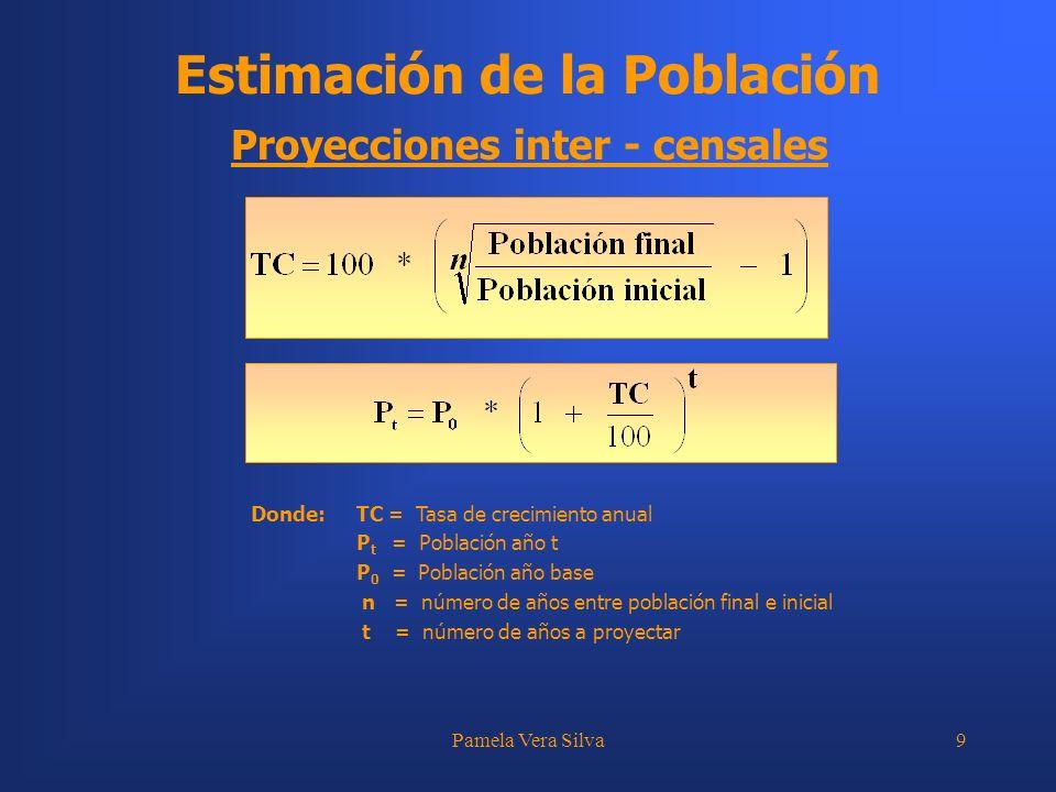 Pamela Vera Silva9 Estimación de la Población Proyecciones inter - censales Donde: TC = Tasa de crecimiento anual P t = Población año t P 0 = Població