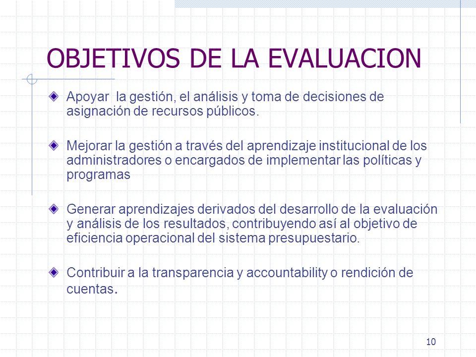 10 OBJETIVOS DE LA EVALUACION Apoyar la gestión, el análisis y toma de decisiones de asignación de recursos públicos. Mejorar la gestión a través del
