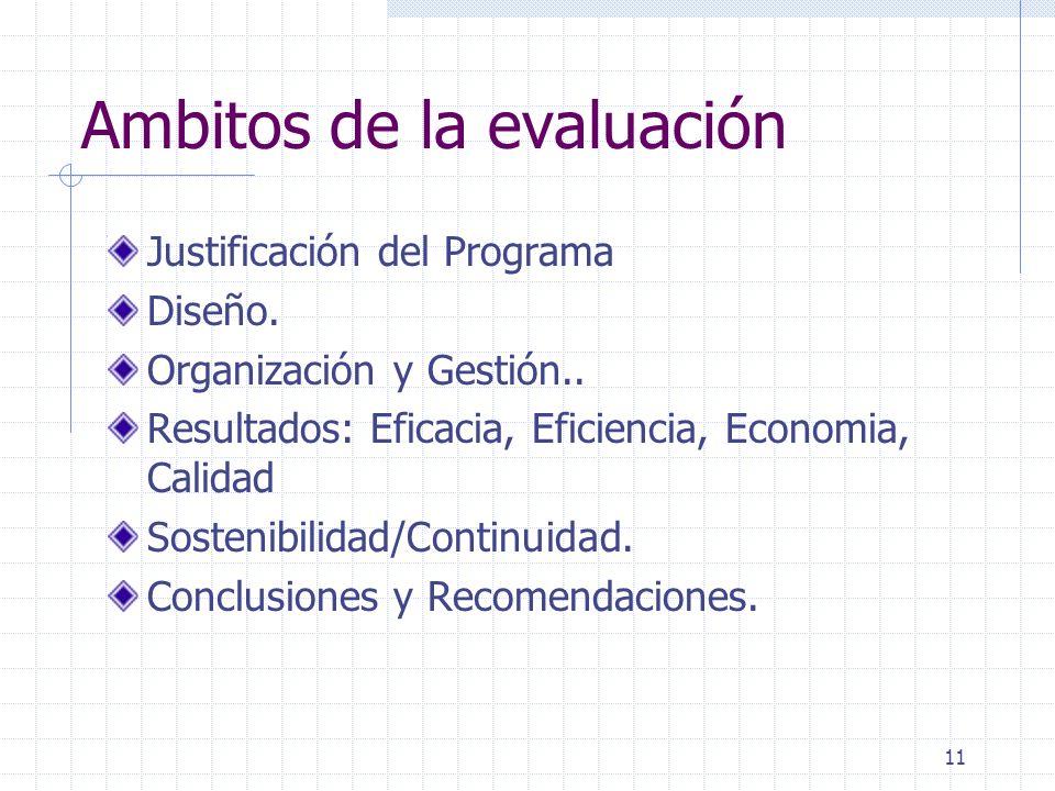 11 Ambitos de la evaluación Justificación del Programa Diseño. Organización y Gestión.. Resultados: Eficacia, Eficiencia, Economia, Calidad Sostenibil
