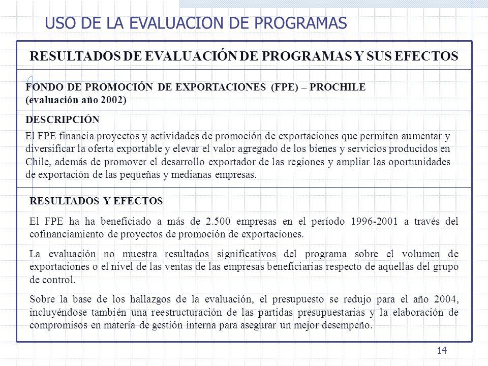 14 RESULTADOS DE EVALUACIÓN DE PROGRAMAS Y SUS EFECTOS FONDO DE PROMOCIÓN DE EXPORTACIONES (FPE) – PROCHILE (evaluación año 2002) RESULTADOS Y EFECTOS