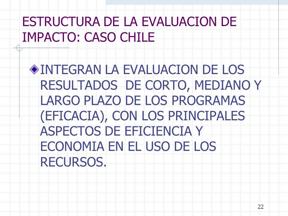 22 ESTRUCTURA DE LA EVALUACION DE IMPACTO: CASO CHILE INTEGRAN LA EVALUACION DE LOS RESULTADOS DE CORTO, MEDIANO Y LARGO PLAZO DE LOS PROGRAMAS (EFICA