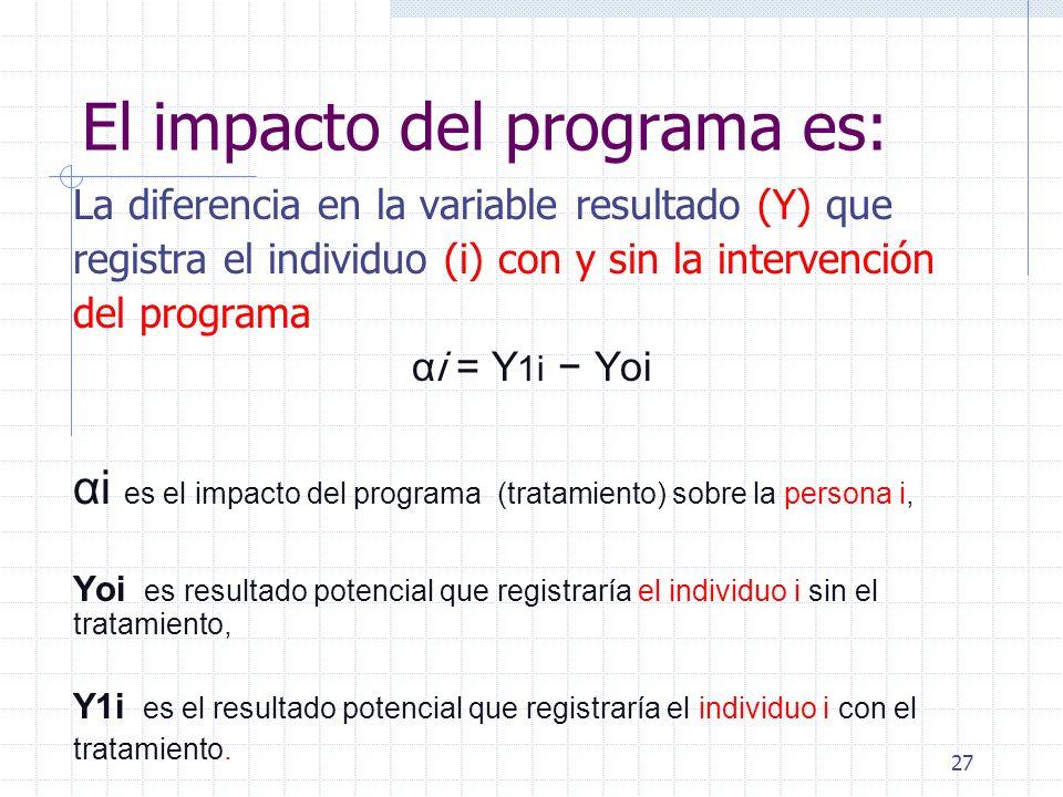 27 El impacto del programa es: La diferencia en la variable resultado (Y) que registra el individuo (i) con y sin la intervención del programa αi = Y