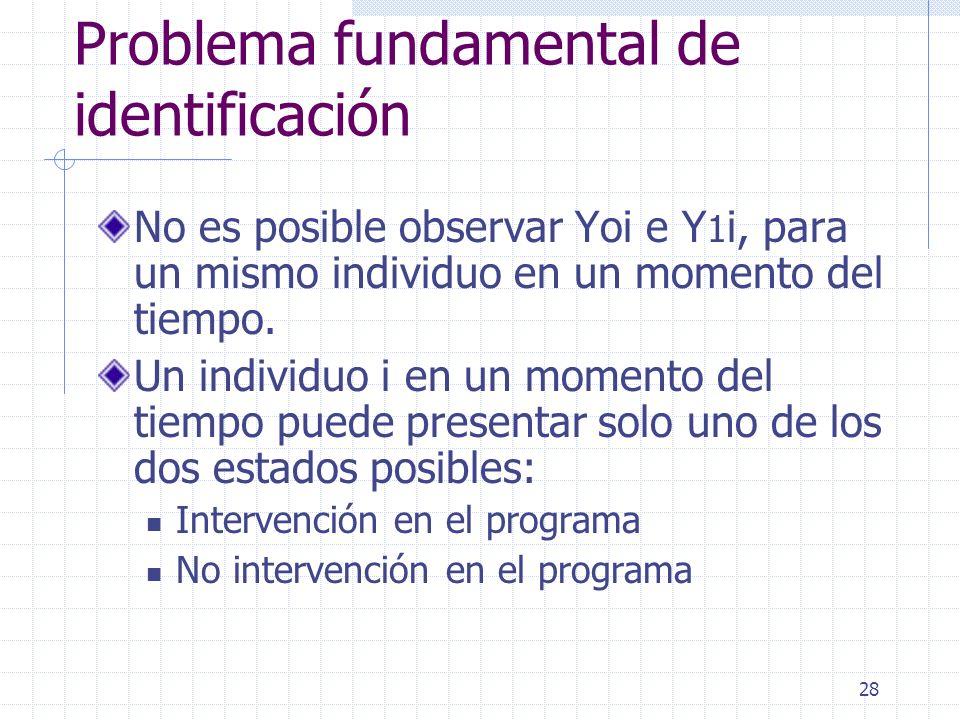 28 Problema fundamental de identificación No es posible observar Yoi e Y 1 i, para un mismo individuo en un momento del tiempo. Un individuo i en un m