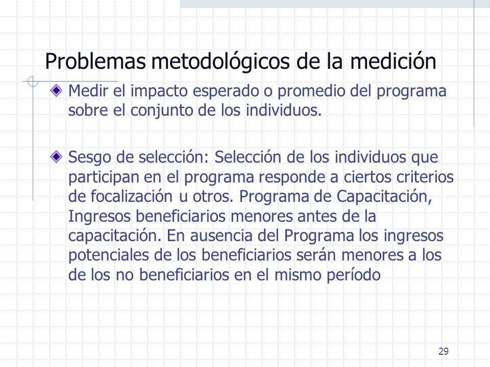 29 Problemas metodológicos de la medición Medir el impacto esperado o promedio del programa sobre el conjunto de los individuos. Sesgo de selección: S