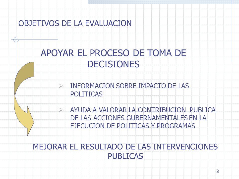 3 OBJETIVOS DE LA EVALUACION APOYAR EL PROCESO DE TOMA DE DECISIONES MEJORAR EL RESULTADO DE LAS INTERVENCIONES PUBLICAS INFORMACION SOBRE IMPACTO DE