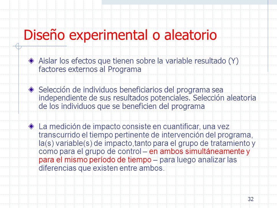 32 Diseño experimental o aleatorio Aislar los efectos que tienen sobre la variable resultado (Y) factores externos al Programa Selección de individuos