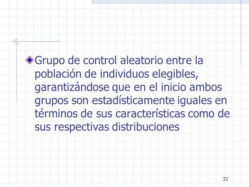 33 Grupo de control aleatorio entre la población de individuos elegibles, garantizándose que en el inicio ambos grupos son estadísticamente iguales en
