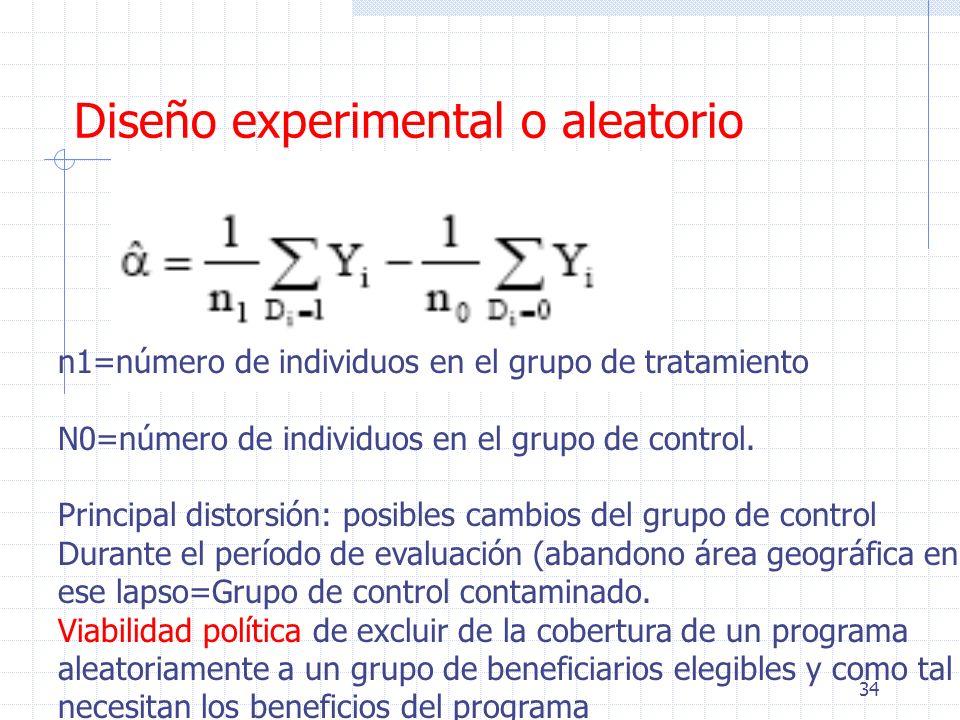 34 Diseño experimental o aleatorio n1=número de individuos en el grupo de tratamiento N0=número de individuos en el grupo de control. Principal distor