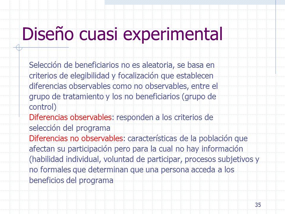 35 Diseño cuasi experimental Selección de beneficiarios no es aleatoria, se basa en criterios de elegibilidad y focalización que establecen diferencia