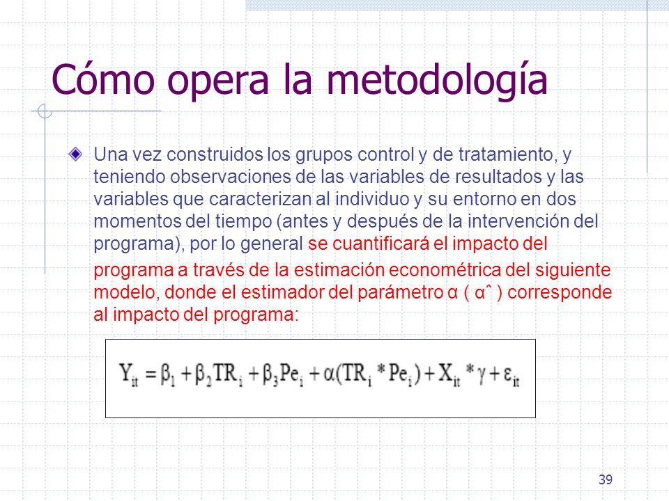 39 Cómo opera la metodología Una vez construidos los grupos control y de tratamiento, y teniendo observaciones de las variables de resultados y las va