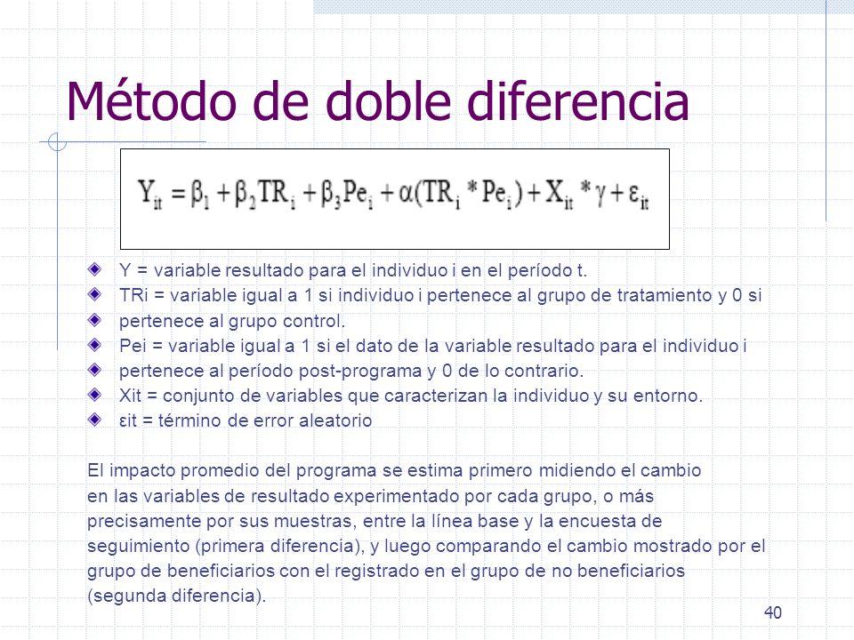 40 Método de doble diferencia Y = variable resultado para el individuo i en el período t. TRi = variable igual a 1 si individuo i pertenece al grupo d