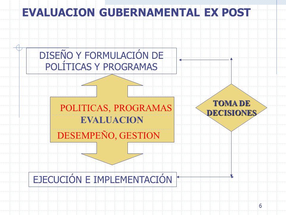 6 DISEÑO Y FORMULACIÓN DE POLÍTICAS Y PROGRAMAS EJECUCIÓN E IMPLEMENTACIÓN TOMA DE DECISIONES EVALUACION GUBERNAMENTAL EX POST EVALUACION POLITICAS, P