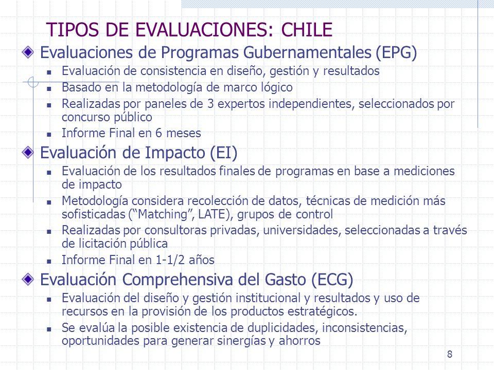 8 TIPOS DE EVALUACIONES: CHILE Evaluaciones de Programas Gubernamentales (EPG) Evaluación de consistencia en diseño, gestión y resultados Basado en la