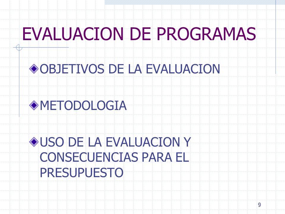 9 EVALUACION DE PROGRAMAS OBJETIVOS DE LA EVALUACION METODOLOGIA USO DE LA EVALUACION Y CONSECUENCIAS PARA EL PRESUPUESTO
