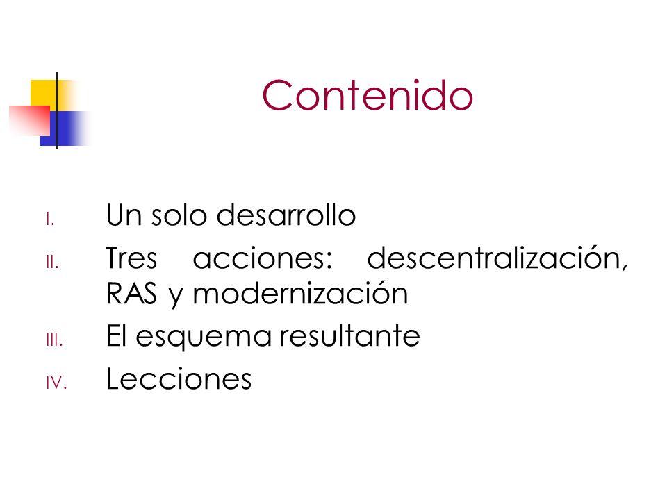 Contenido I. Un solo desarrollo II. Tres acciones: descentralización, RAS y modernización III.