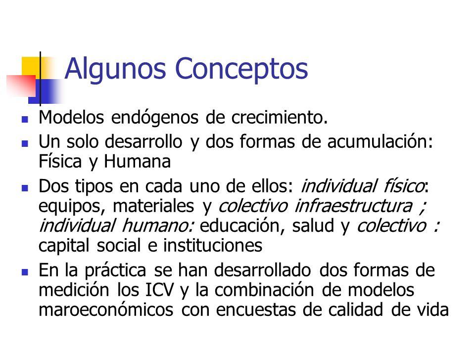 Algunos Conceptos Modelos endógenos de crecimiento.
