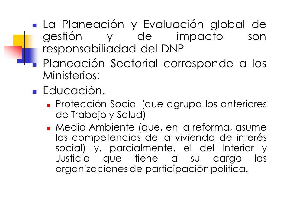 La Planeación y Evaluación global de gestión y de impacto son responsabiliadad del DNP Planeación Sectorial corresponde a los Ministerios: Educación.