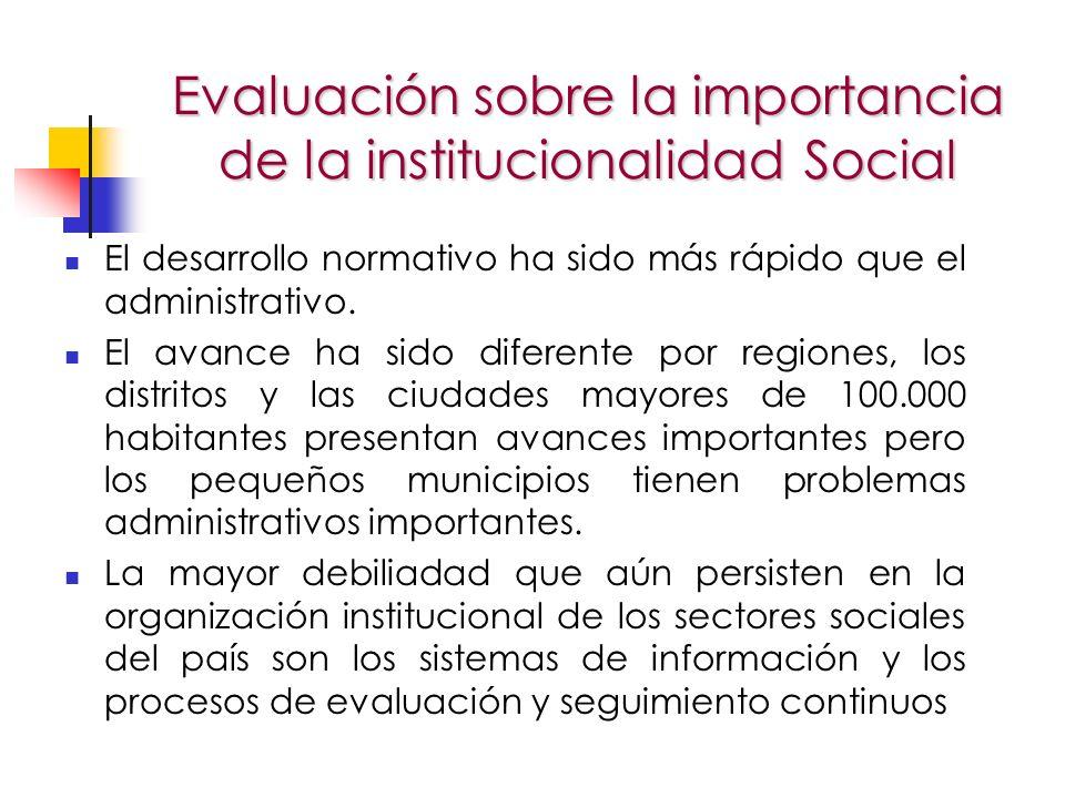 Evaluación sobre la importancia de la institucionalidad Social El desarrollo normativo ha sido más rápido que el administrativo.