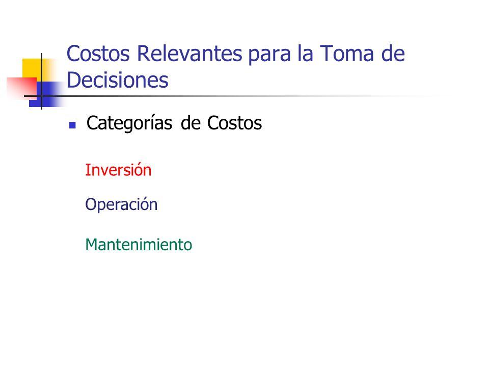 Costos Relevantes para la Toma de Decisiones Costos Fijos y Costos Variables Costos Fijos son aquellos cuyo monto es independiente de la cantidad prod