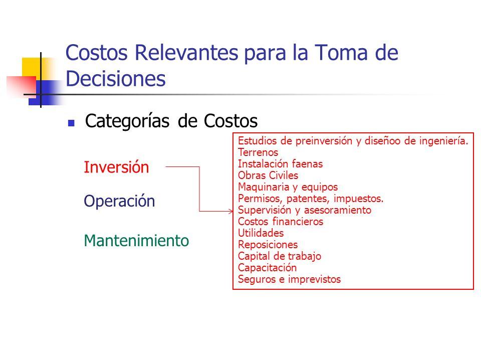 Costos Relevantes para la Toma de Decisiones Categorías de Costos Inversión Operación Mantenimiento