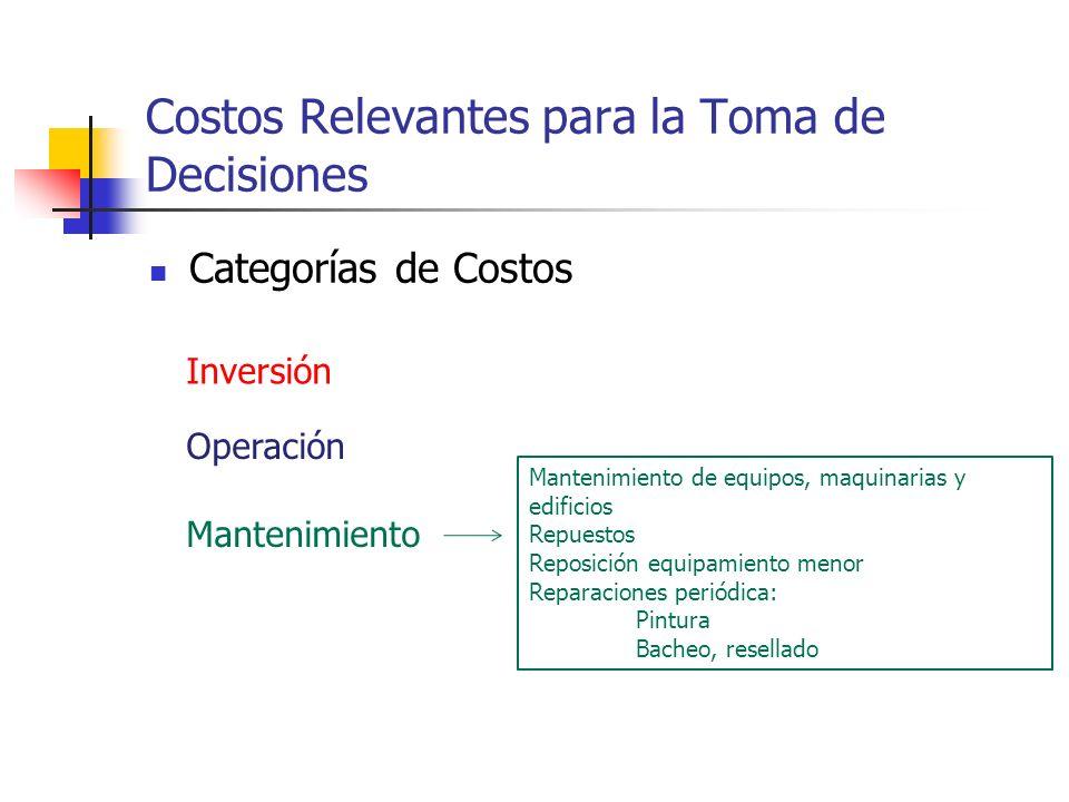 Costos Relevantes para la Toma de Decisiones Categorías de Costos Inversión Operación Mantenimiento Sueldos y salarios Servicios Básicos (AP, electric