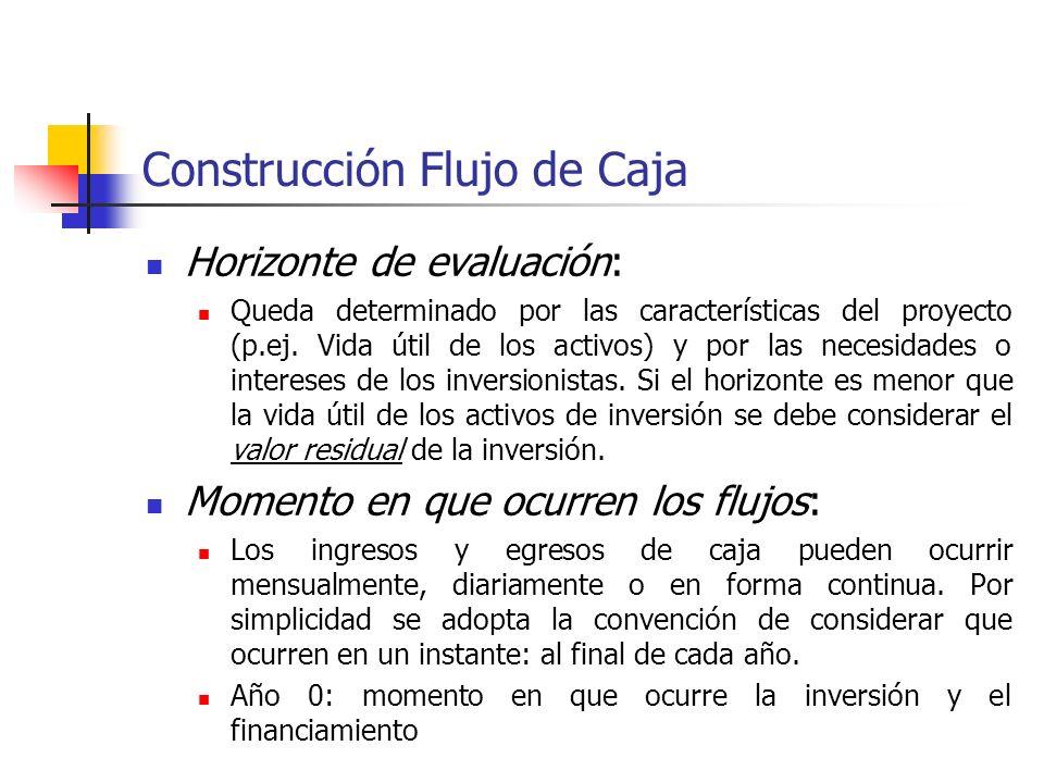 Construcción Flujo de Caja Flujo de caja del proyecto puro: Aquel que considera que el proyecto es financiado en un 100% con capital propio (aportes d