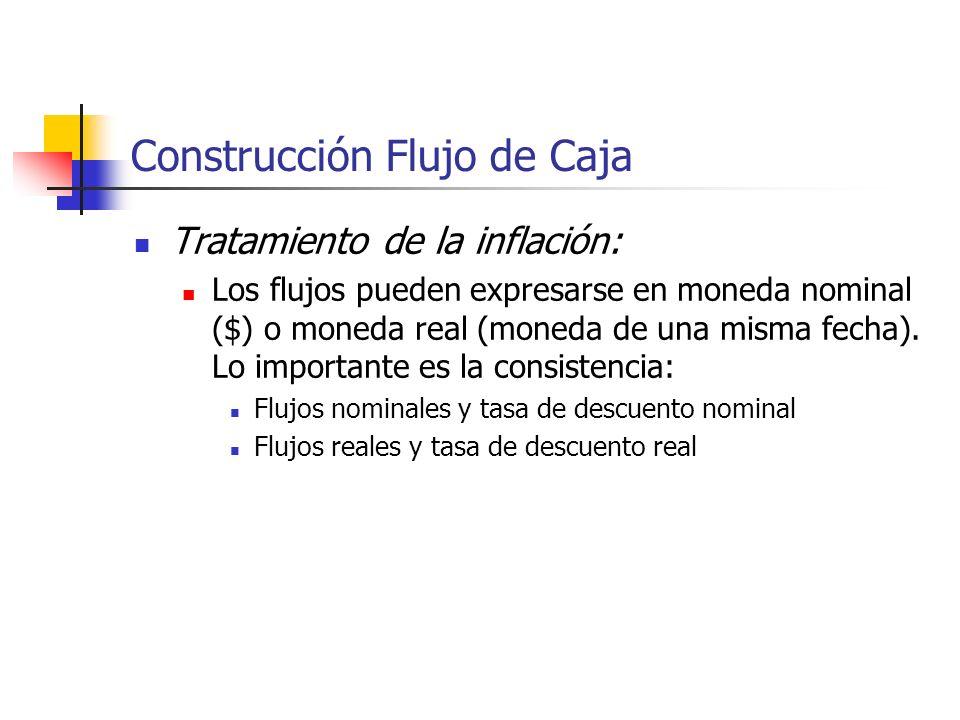 Construcción Flujo de Caja Horizonte de evaluación: Queda determinado por las características del proyecto (p.ej. Vida útil de los activos) y por las