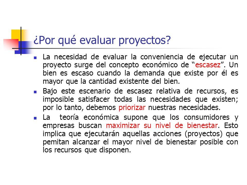 Principios de Evaluación de Proyectos Fernando Cartes Mena fcartes@capablanca.cl (562) 231-4363